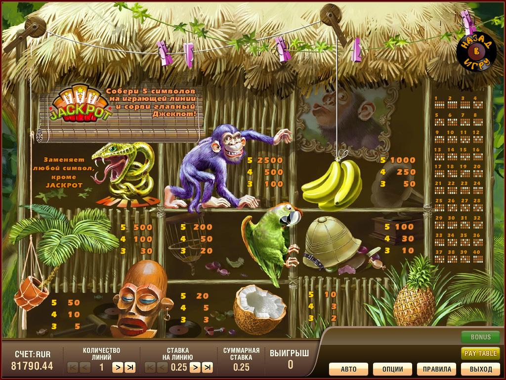 Эмулятор Игровых Автоматов Igrosoft